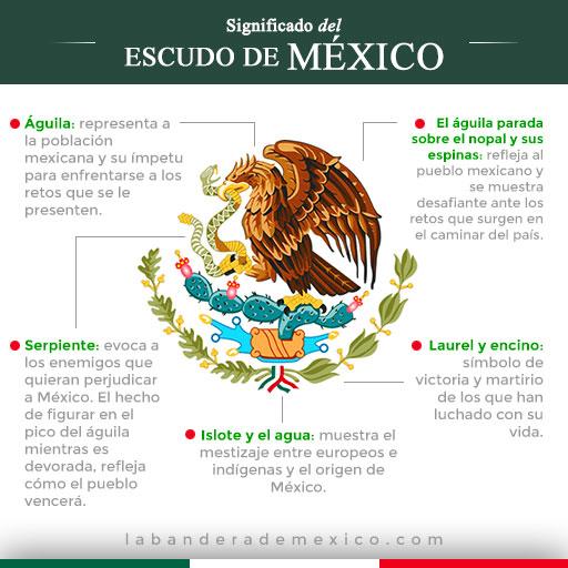 significado del escudo nacional de mexico